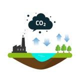 Ciclo naturale del bilancio del carbonio delle emissioni di CO2 fra l'oceano, fabbrica della pianta Fotografia Stock Libera da Diritti
