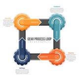 Ciclo trattato Infographic dell'ingranaggio Fotografia Stock