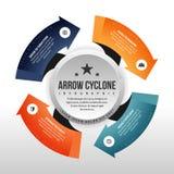 Ciclone Infographic da seta Imagens de Stock