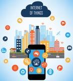 Cidade e Internet espertos do conceito das coisas ilustração royalty free