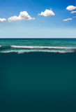 Ciel bleu et mer Image stock