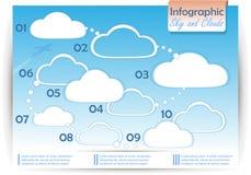 Cielo de Infographics Foto de archivo