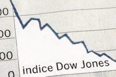 Cierre del índice de Dow Jones para arriba stock de ilustración