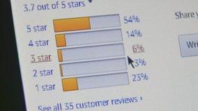Cierre encima del gráfico del estudio del usuario en la pantalla del producto de la página web del Amazonas metrajes