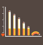 Cigarette graph concept  Royalty Free Stock Image