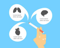 Cigarette smoking complication.Hand with cigarette infographic Stock Photos