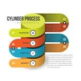 Cilindro Infographic de proceso Imagenes de archivo