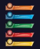 Cinco bandeiras das etapas para o Web site Foto de Stock
