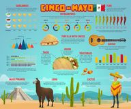 Cinco de Mayo infographic with mexican party chart. Cinco de Mayo infographic design with mexican holiday statistic chart. Fiesta party food graph with stock illustration