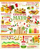 Cinco de Mayo infographic of mexican holiday party. Cinco de Mayo infographic of mexican holiday celebration. Fiesta party graph and chart of festive food, drink stock illustration