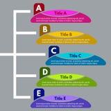 Cinco elementos infographic del diseño de los pasos Plantilla infographic gradual del diseño Foto de archivo
