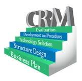 Cinco etapas à execução de sistema de CRM Foto de Stock