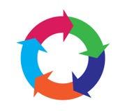 Cinco flechas en un círculo Fotografía de archivo libre de regalías