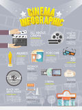 Cinema infographic poster print. Cinematography film production history information media storage and rewards infographic  decorative poster print flat abstract Royalty Free Stock Photo