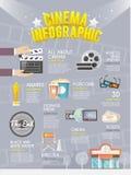 Cinema infographic poster print Royalty Free Stock Photo