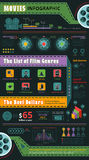 Cinema Infographic Royalty Free Stock Photography