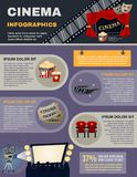 Cinema Infographics Set. With movie and film symbols vector illustration Royalty Free Stock Photography