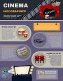 Cinema Infographics Set Royalty Free Stock Photography