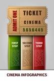Cinema infographics. Vector Illustration.EPS10 Stock Photography
