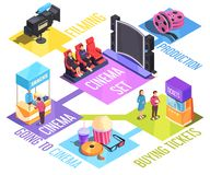 Cinema Isometric Flowchart. With film production, buying tickets and snacks, screen and auditorium, vector illustration Royalty Free Stock Image