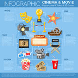 Cinema and Movie infographics. With Flat Icons Set popcorn, award, 3D glasses, tickets. vector illustration Stock Photos