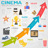 Cinema and movie Infographics. With Flat Icons ticket, popcorn, 3D glasses, award and arrows. vector illustration Royalty Free Stock Photos