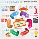 Cinema and movie Infographics. With Flat Icons ticket, popcorn, 3D glasses and award. vector illustration Stock Photos