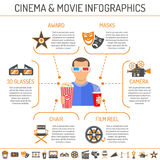 Cinema and Movie infographics. With two color and flat Icons Set like popcorn, award, director chair, camera, 3D glasses and viewer. Isolated vector Royalty Free Stock Photography