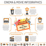 Cinema and Movie infographics. With two color and flat Icons Set popcorn, award, clapperboard, tickets and 3D glasses.  vector illustration Stock Photos