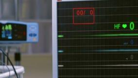 Cinemagraph sprawdza E puls C G monitor bez pulsu zbiory