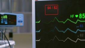 Cinemagraph sprawdza E puls C G monitor z pulsem zbiory wideo
