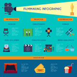 Cinematography Filmmaking Flat Infographic Poster. Filmmaking ibfographic flat retro style poster with movie making and watching classic symbols blue background Royalty Free Stock Photos