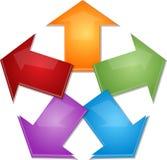 Cinq flèches en blanc de diagramme d'affaires dirigeant à l'extérieur l'illustratio Photos libres de droits