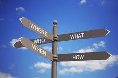 Cinq questions Image libre de droits