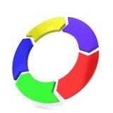 Circle arrow Royalty Free Stock Photography