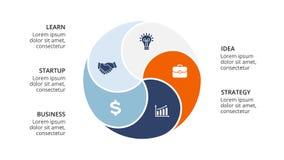 Vector circle arrows infographic, cycle diagram, geometric graph, presentation. Circle arrows diagram for graph infographic presentation with steps parts Stock Photo