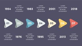 Vector metaball triangles timeline infographic, diagram chart, graph presentation. Business progress concept with 7 Stock Images
