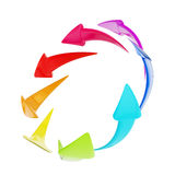 Circle of arrows shiny and glossy Royalty Free Stock Photography
