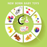 Circle  baby infographic.New born baby  toys Stock Images
