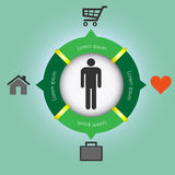 Circle of business concepts with a person inside Stock Images