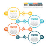 Circle Chain Infographic Royalty Free Stock Photography