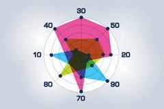 Circle chart, graph. Flat design. Royalty Free Stock Images