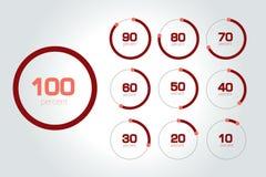 Circle chart, graph. Flat design. Percentage templates set. Infographics elements. Royalty Free Stock Photography