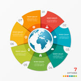 Circle chart infographic template with globe 7 options Royalty Free Stock Photography