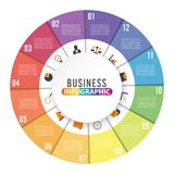 Circle chart infographic template with 12 options for presentations, advertising, layouts, annual reports. Circle chart infographics template with 12 options for Royalty Free Stock Image