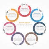 Circle Chart Seven Elements Stock Photos