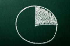 Circle chart showing percentage value Royalty Free Stock Images