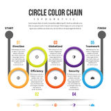 Circle Color Chain Infographic Stock Image