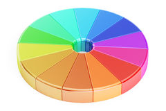 Circle colored palette, 3D rendering Royalty Free Stock Photos