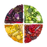Circle of colorful fruits and vegetables Royalty Free Stock Images